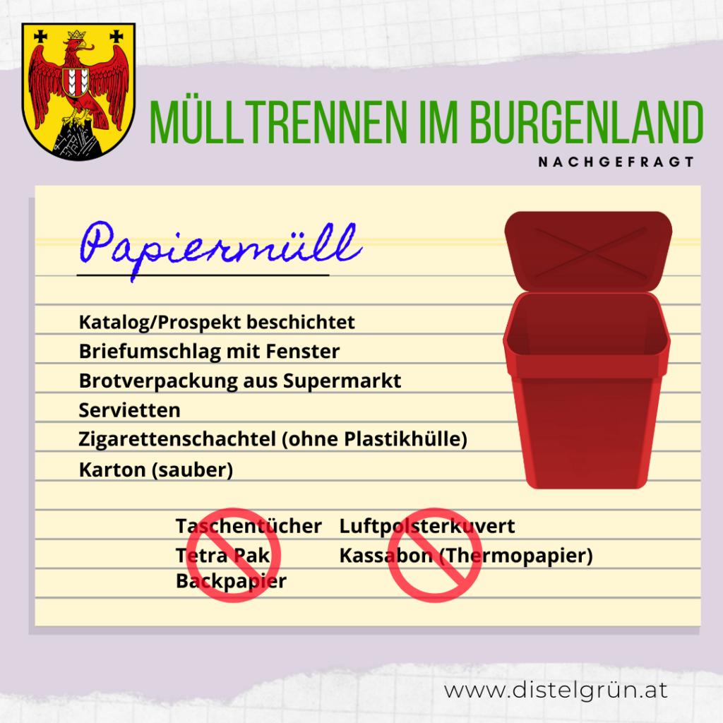 Mülltrennung Burgenland Papiermüll. Liste grafisch aufbereitet.