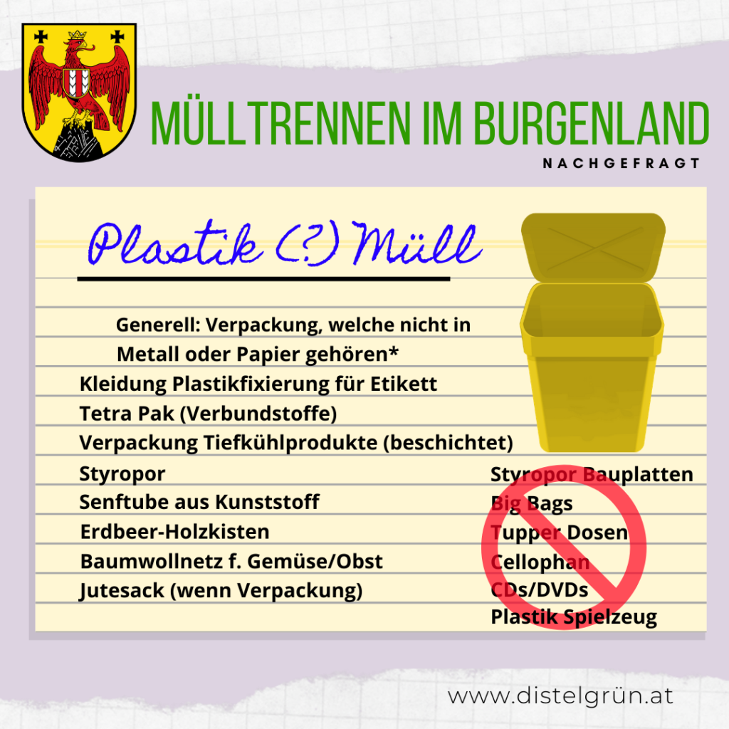 Mülltrennung Burgenland Gelber Sack. Liste grafisch aufbereitet.